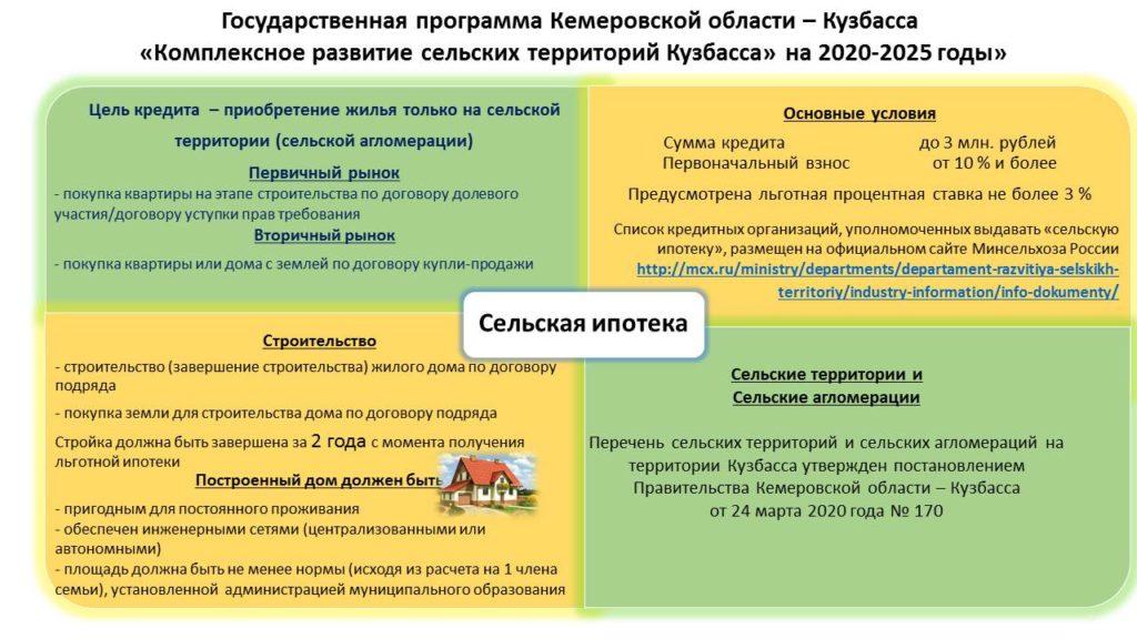 Государственная программа - Ипотека становится доступнее
